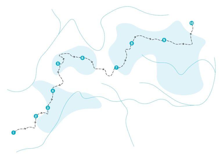 Il percorso dell'alta via dell'Ortles